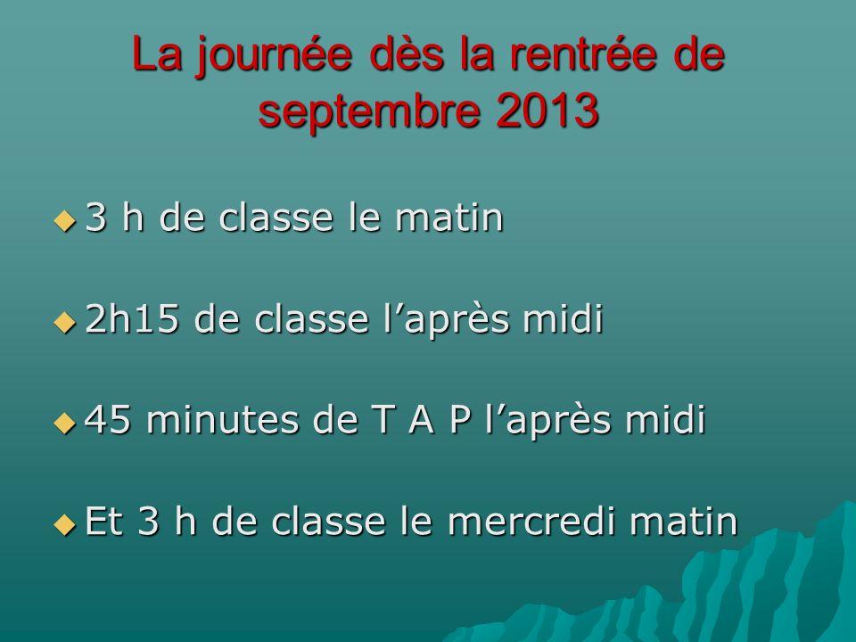 La journée dès la rentrée de septembre 2013 3 h de classe le matin 3 h de classe le matin 2h15 de classe laprès midi 2h15 de classe laprès midi 45 minutes de T A P laprès midi 45 minutes de T A P laprès midi Et 3 h de classe le mercredi matin Et 3 h de classe le mercredi matin