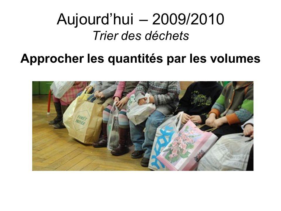 Aujourdhui – 2009/2010 Trier des déchets Approcher les quantités par les volumes