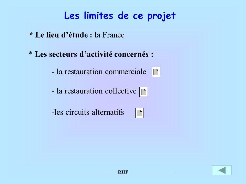 RHF Les limites de ce projet * Le lieu détude : la France * Les secteurs dactivité concernés : - la restauration commerciale - la restauration collect