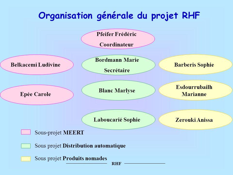 RHF Organisation générale du projet RHF Pfeifer Frédéric Coordinateur Sous-projet MEERT Sous projet Distribution automatique Sous projet Produits noma