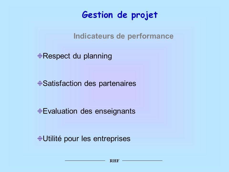 RHF Gestion de projet Indicateurs de performance Respect du planning Satisfaction des partenaires Evaluation des enseignants Utilité pour les entrepri