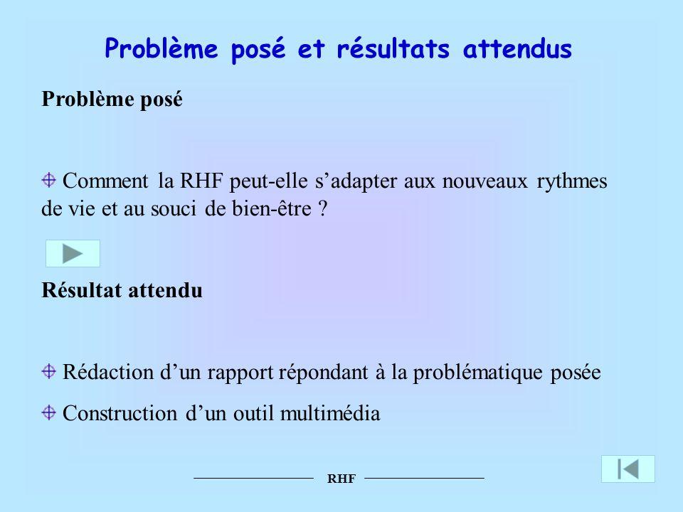 RHF Problème posé Comment la RHF peut-elle sadapter aux nouveaux rythmes de vie et au souci de bien-être ? Résultat attendu Rédaction dun rapport répo