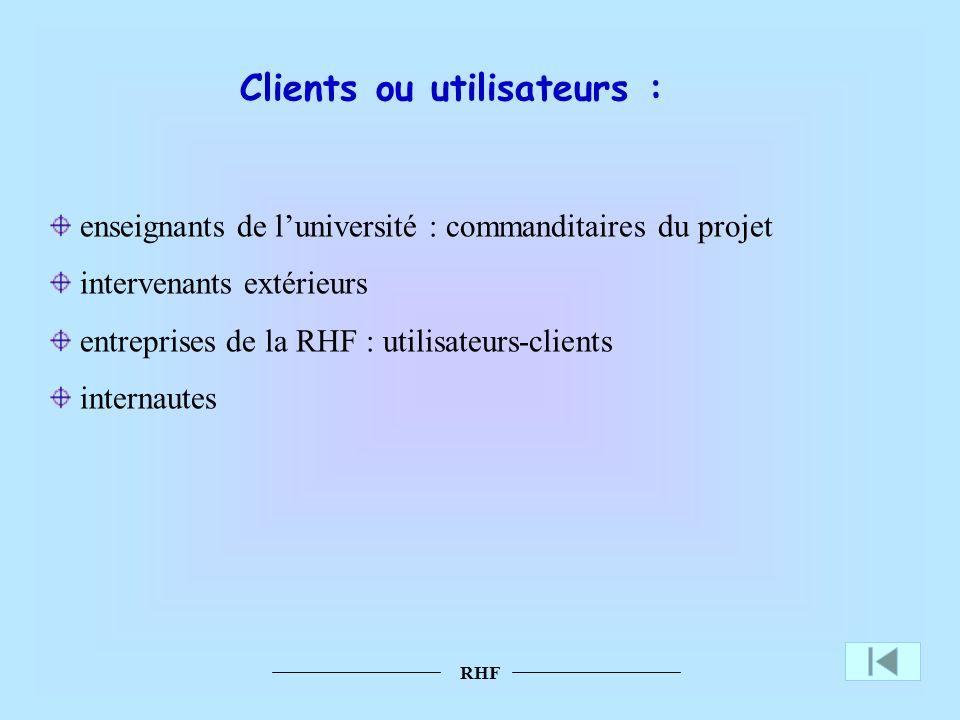 RHF enseignants de luniversité : commanditaires du projet intervenants extérieurs entreprises de la RHF : utilisateurs-clients internautes Clients ou