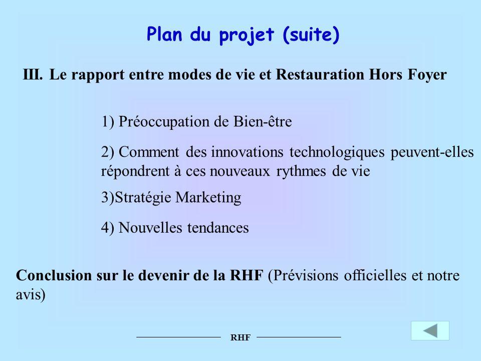 RHF III. Le rapport entre modes de vie et Restauration Hors Foyer 1) Préoccupation de Bien-être 2) Comment des innovations technologiques peuvent-elle