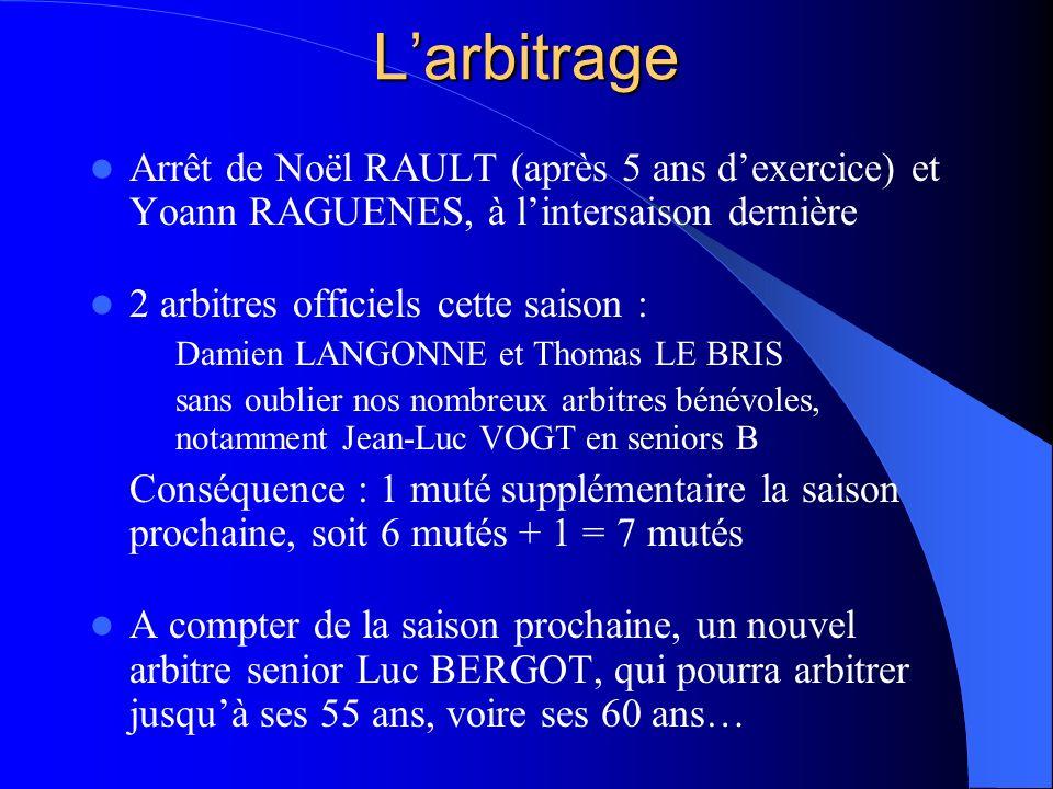 Larbitrage Arrêt de Noël RAULT (après 5 ans dexercice) et Yoann RAGUENES, à lintersaison dernière 2 arbitres officiels cette saison : Damien LANGONNE