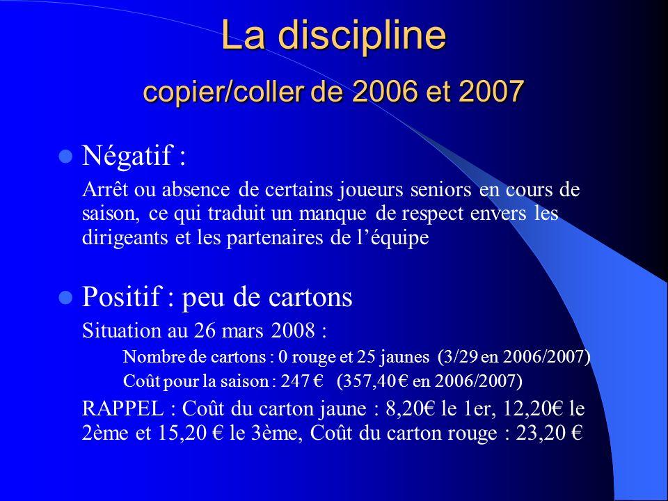 La discipline copier/coller de 2006 et 2007 Négatif : Arrêt ou absence de certains joueurs seniors en cours de saison, ce qui traduit un manque de res