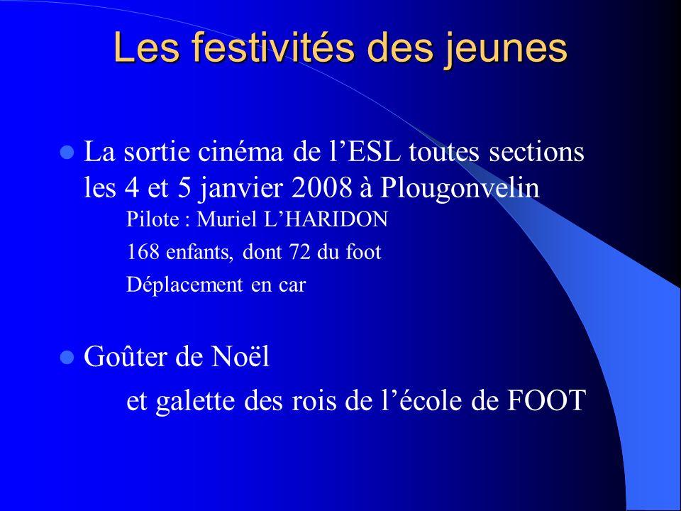 Les festivités des jeunes La sortie cinéma de lESL toutes sections les 4 et 5 janvier 2008 à Plougonvelin Pilote : Muriel LHARIDON 168 enfants, dont 7