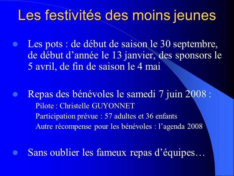 Les festivités des moins jeunes Les pots : de début de saison le 30 septembre, de début dannée le 13 janvier, des sponsors le 5 avril, de fin de saiso