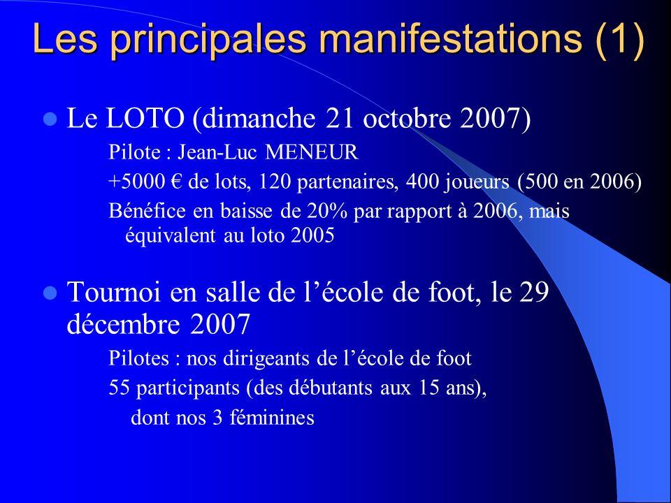 Les principales manifestations (1) Le LOTO (dimanche 21 octobre 2007) Pilote : Jean-Luc MENEUR +5000 de lots, 120 partenaires, 400 joueurs (500 en 200