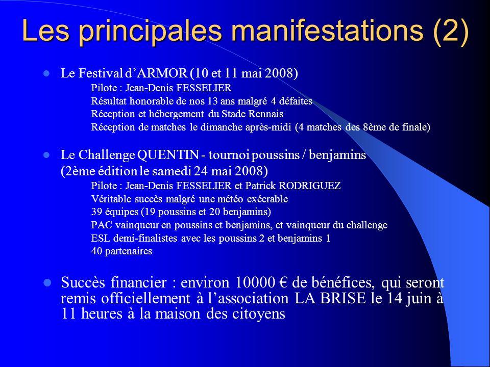 Les principales manifestations (2) Le Festival dARMOR (10 et 11 mai 2008) Pilote : Jean-Denis FESSELIER Résultat honorable de nos 13 ans malgré 4 défa