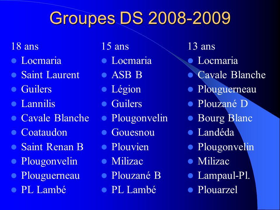 Groupes DS 2008-2009 18 ans Locmaria Saint Laurent Guilers Lannilis Cavale Blanche Coataudon Saint Renan B Plougonvelin Plouguerneau PL Lambé 13 ans L