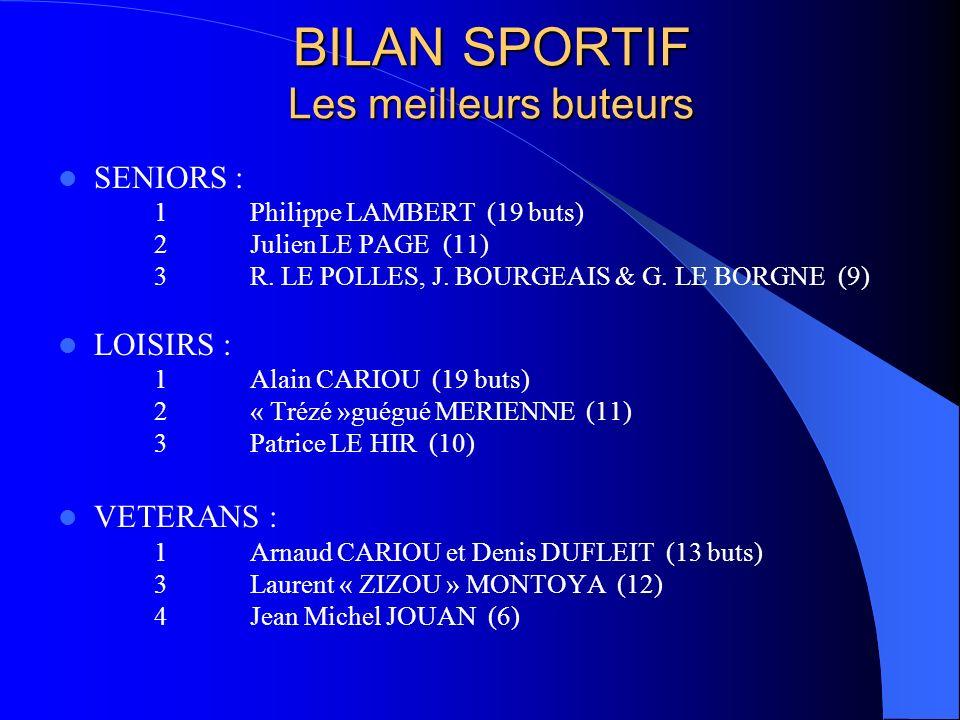 BILAN SPORTIF Les meilleurs buteurs SENIORS : 1Philippe LAMBERT (19 buts) 2Julien LE PAGE (11) 3R. LE POLLES, J. BOURGEAIS & G. LE BORGNE (9) LOISIRS