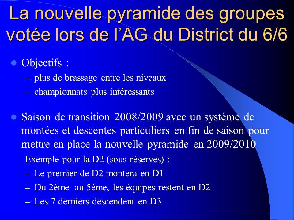 La nouvelle pyramide des groupes votée lors de lAG du District du 6/6 Objectifs : – plus de brassage entre les niveaux – championnats plus intéressant