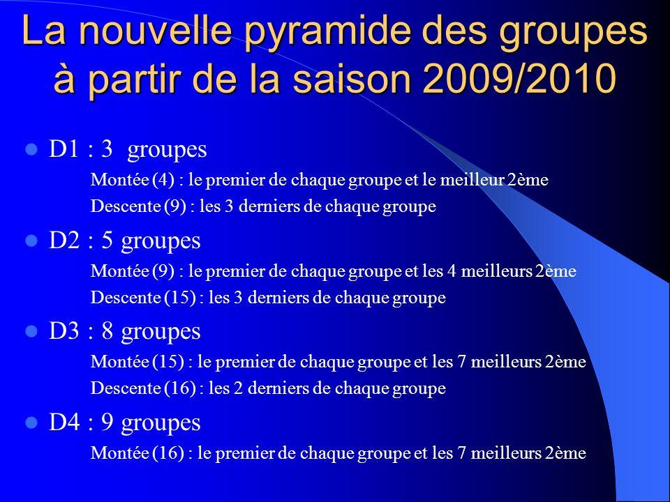 La nouvelle pyramide des groupes à partir de la saison 2009/2010 D1 : 3 groupes Montée (4) : le premier de chaque groupe et le meilleur 2ème Descente