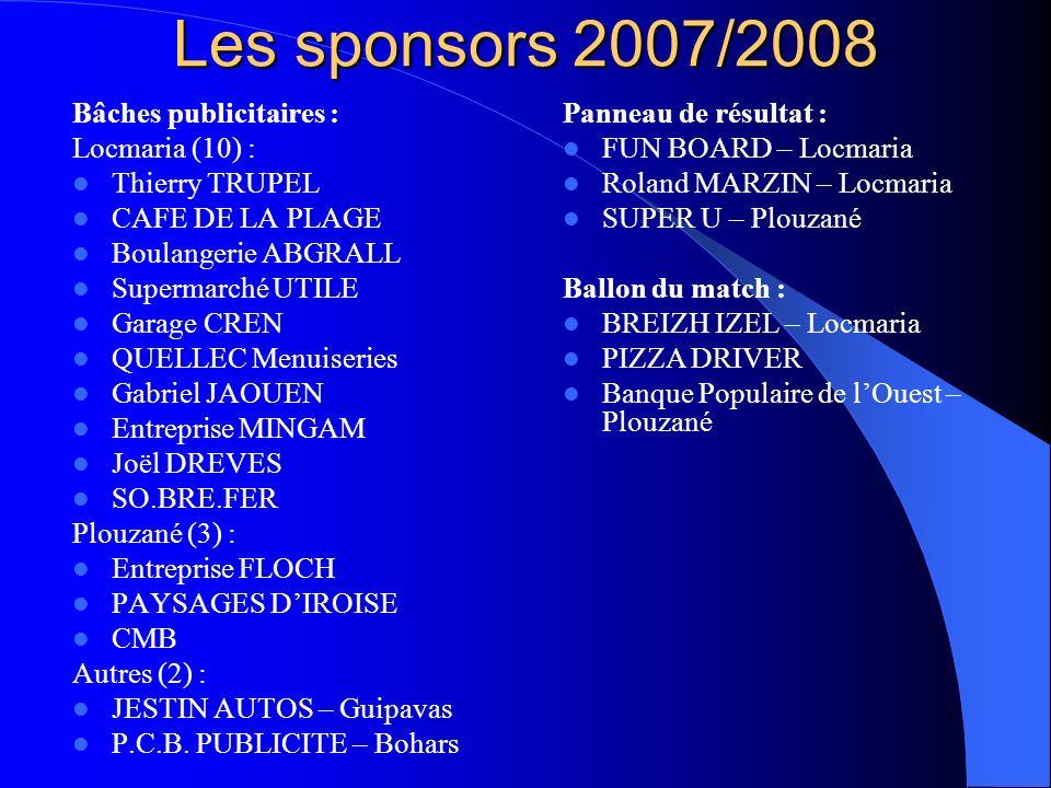 Les sponsors 2007/2008 Bâches publicitaires : Locmaria (10) : Thierry TRUPEL CAFE DE LA PLAGE Boulangerie ABGRALL Supermarché UTILE Garage CREN QUELLE