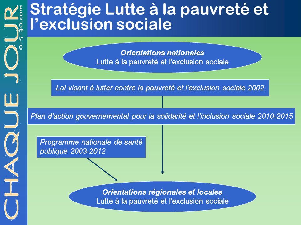 Stratégie Lutte à la pauvreté et lexclusion sociale Loi visant à lutter contre la pauvreté et lexclusion sociale 2002 Orientations nationales Lutte à