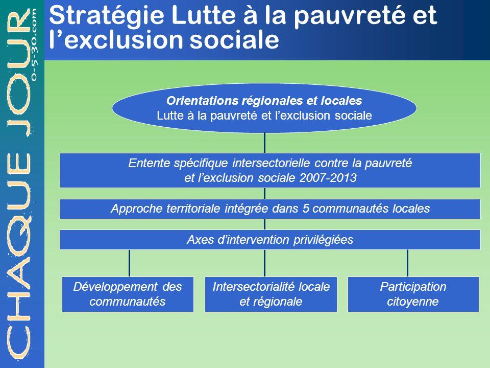 Stratégie Lutte à la pauvreté et lexclusion sociale Orientations régionales et locales Lutte à la pauvreté et lexclusion sociale Développement des com