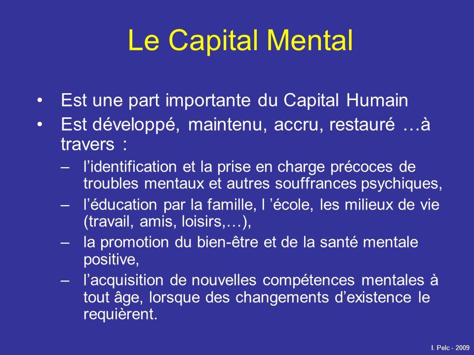Le Capital Mental Est une part importante du Capital Humain Est développé, maintenu, accru, restauré …à travers : –lidentification et la prise en char