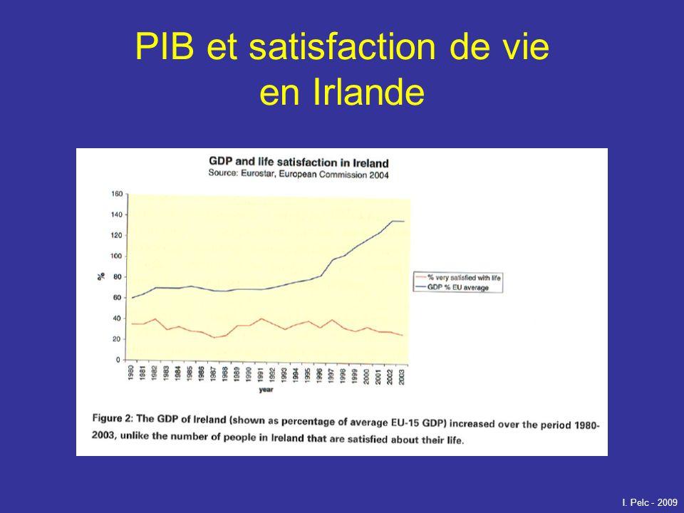 PIB et satisfaction de vie en Irlande I. Pelc - 2009