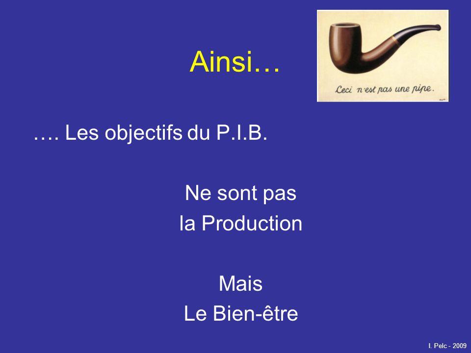 Ainsi… …. Les objectifs du P.I.B. Ne sont pas la Production Mais Le Bien-être I. Pelc - 2009