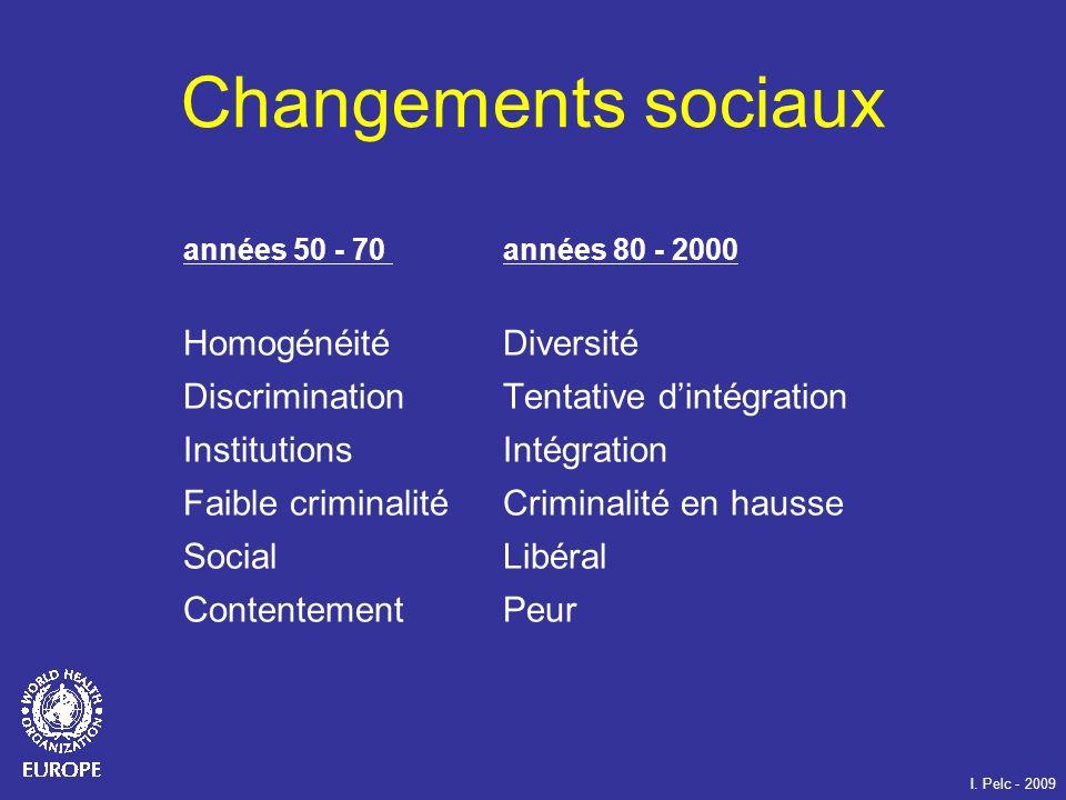 Changements sociaux années 50 - 70 années 80 - 2000 HomogénéitéDiversité DiscriminationTentative dintégration InstitutionsIntégration Faible criminali