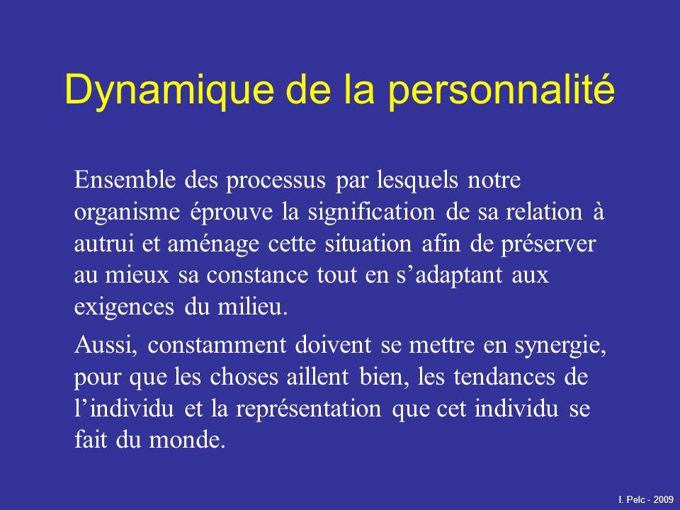 Être humain Affiliation et Attachement Accomplissement de Soi Insertion SocialeValeurs existentielles Daprès J.P.