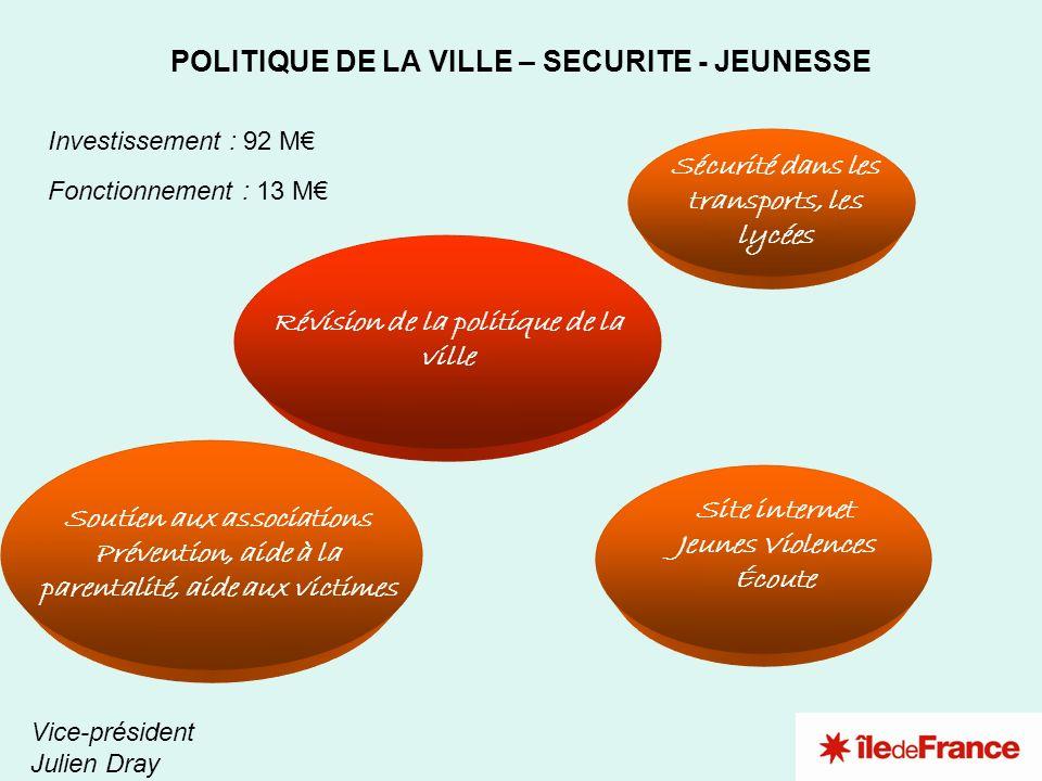 3 2 4 1 POLITIQUE DE LA VILLE – SECURITE - JEUNESSE Vice-président Julien Dray Investissement : 92 M Fonctionnement : 13 M Révision de la politique de