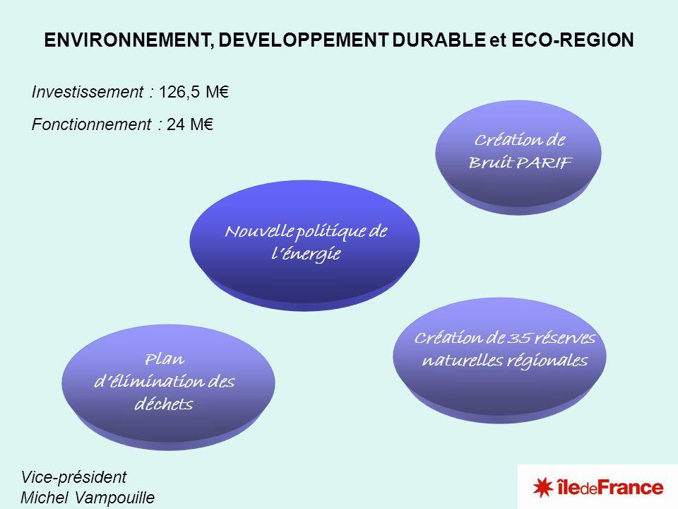 4 3 1 2 ENVIRONNEMENT, DEVELOPPEMENT DURABLE et ECO-REGION Investissement : 126,5 M Fonctionnement : 24 M Vice-président Michel Vampouille Nouvelle po