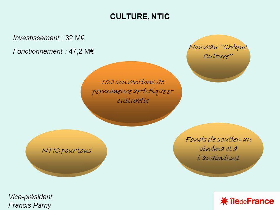 3 2 4 1 CULTURE, NTIC Investissement : 32 M Fonctionnement : 47,2 M Vice-président Francis Parny Nouveau Chèque Culture NTIC pour tous 100 conventions