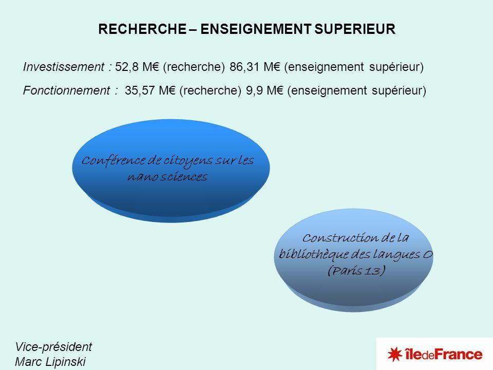 2 1 RECHERCHE – ENSEIGNEMENT SUPERIEUR Investissement : 52,8 M (recherche) 86,31 M (enseignement supérieur) Fonctionnement : 35,57 M (recherche) 9,9 M