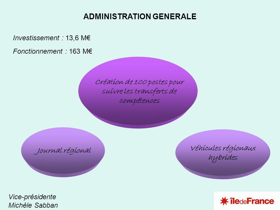 3 2 1 ADMINISTRATION GENERALE Investissement : 13,6 M Fonctionnement : 163 M Vice-présidente Michèle Sabban Création de 100 postes pour suivre les tra