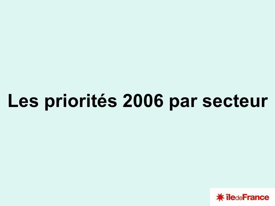 Les priorités 2006 par secteur