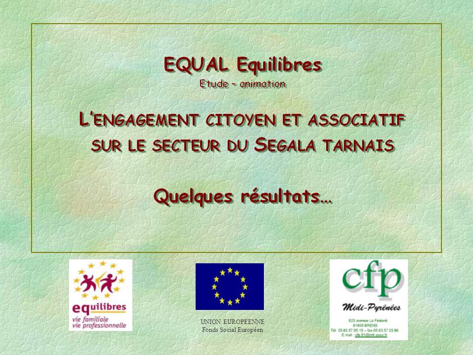UNION EUROPEENNE Fonds Social Européen