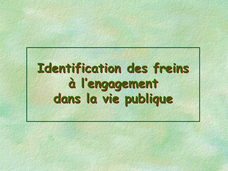 Identification des freins à lengagement dans la vie publique Identification des freins à lengagement dans la vie publique