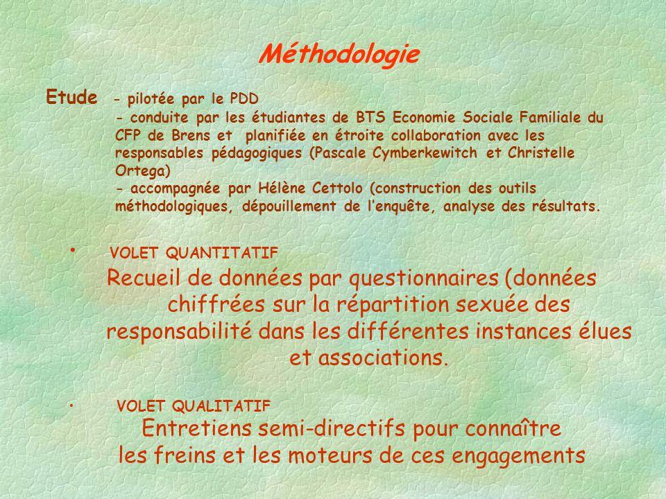 Méthodologie Etude - pilotée par le PDD - conduite par les étudiantes de BTS Economie Sociale Familiale du CFP de Brens et planifiée en étroite collab