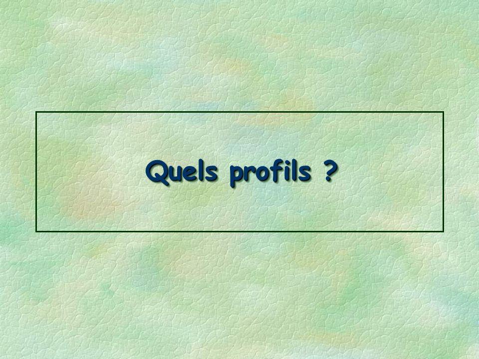 Quels profils ?