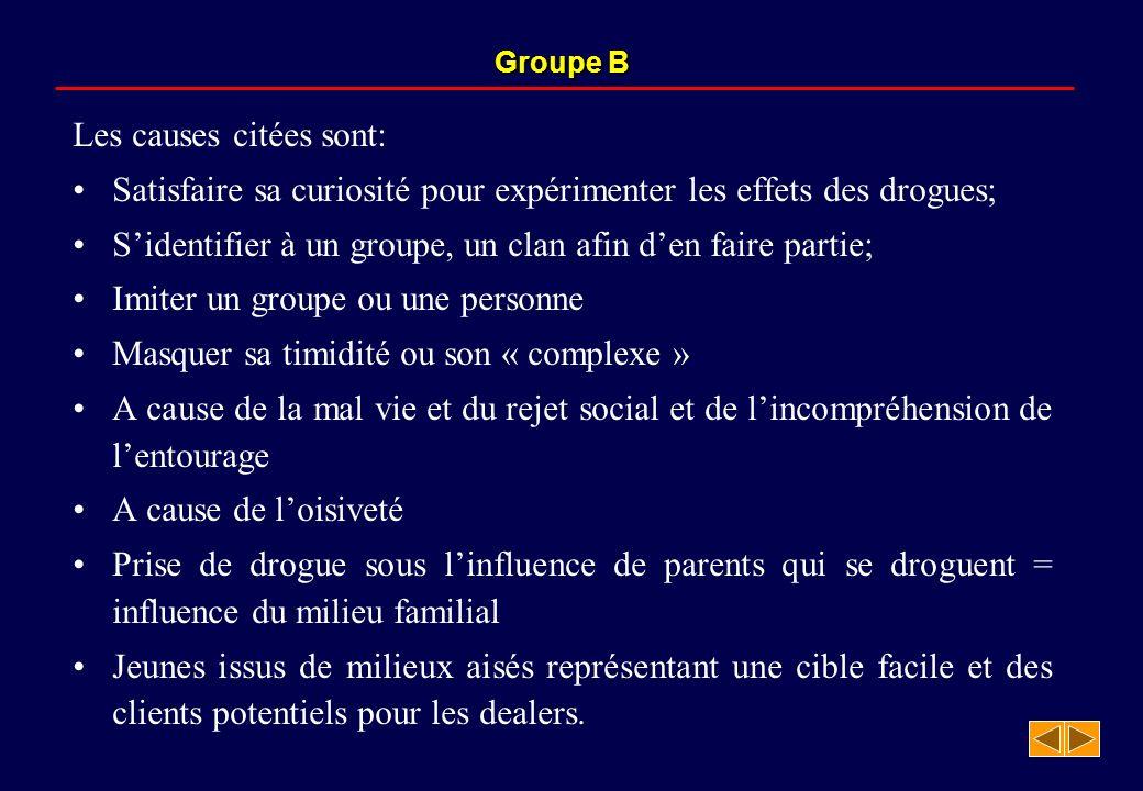 Les causes citées sont: Satisfaire sa curiosité pour expérimenter les effets des drogues; Sidentifier à un groupe, un clan afin den faire partie; Imit