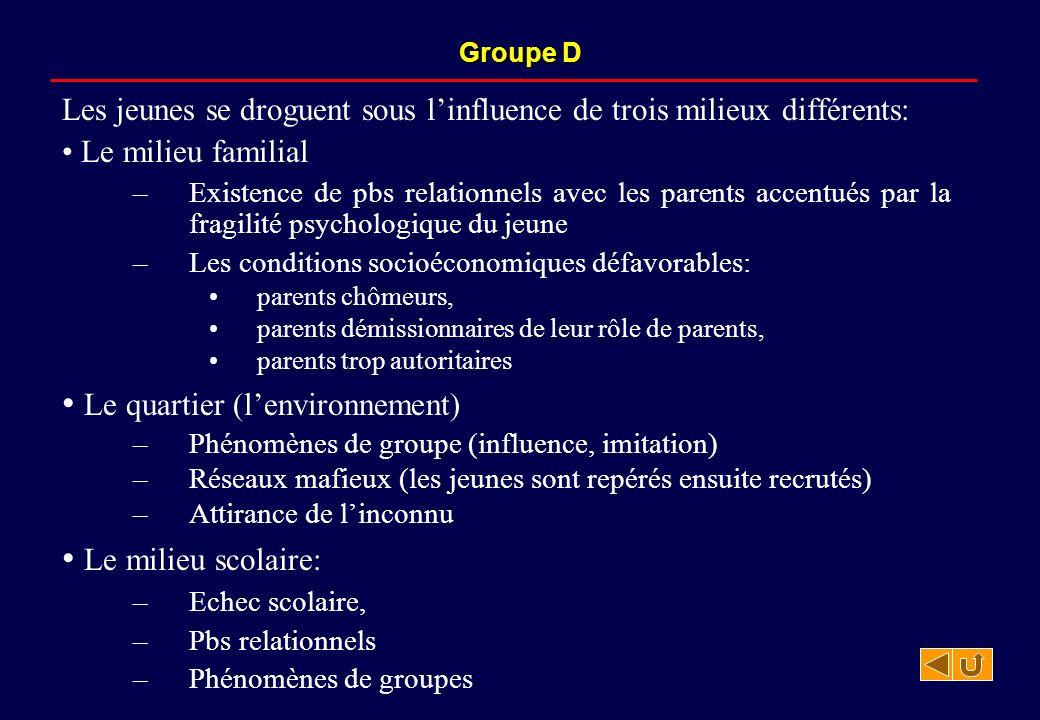 Les jeunes se droguent sous linfluence de trois milieux différents: Le milieu familial –Existence de pbs relationnels avec les parents accentués par l