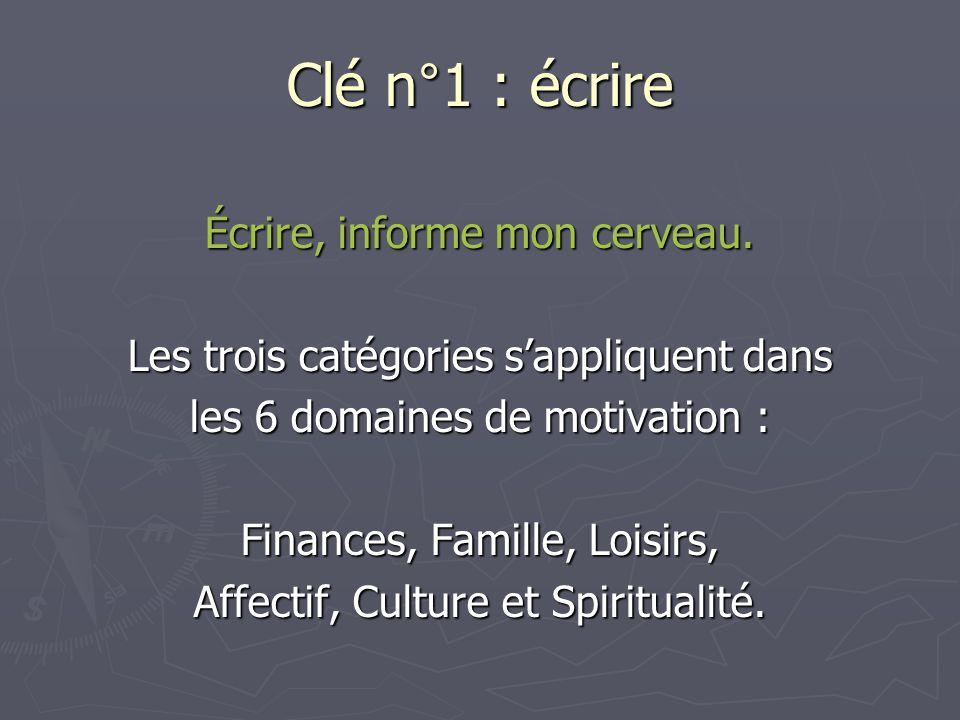 Écrire, informe mon cerveau. Les trois catégories sappliquent dans les 6 domaines de motivation : Finances, Famille, Loisirs, Affectif, Culture et Spi