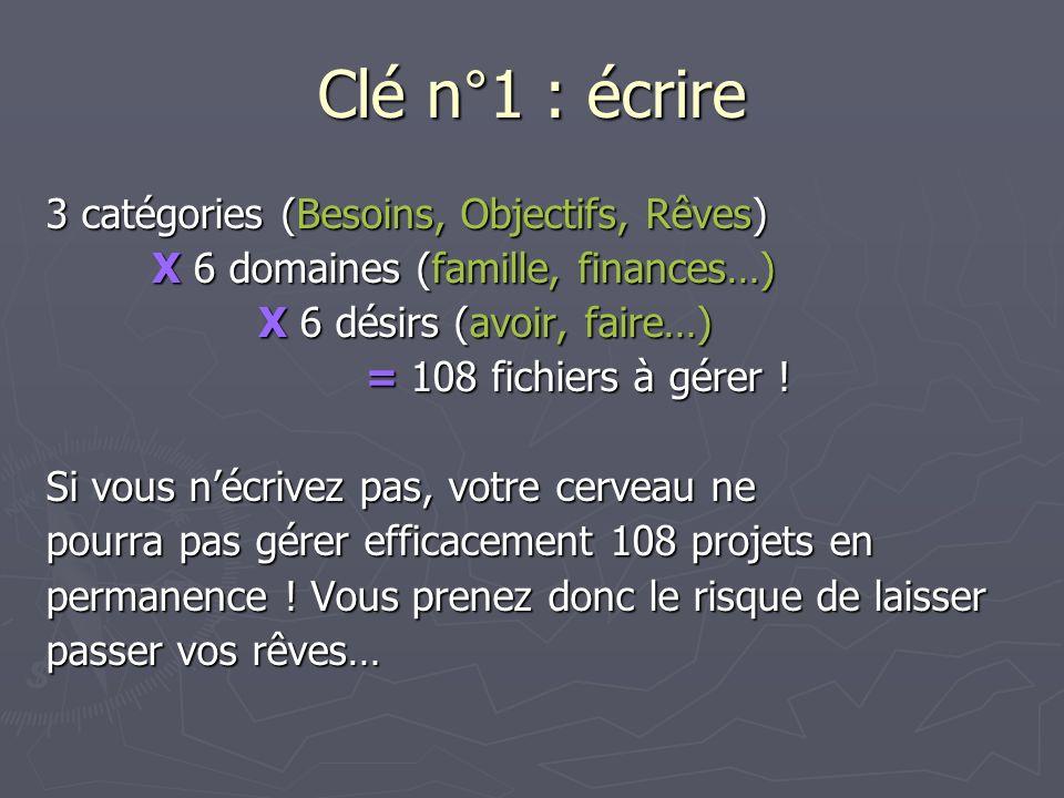 3 catégories (Besoins, Objectifs, Rêves) X 6 domaines (famille, finances…) X 6 désirs (avoir, faire…) = 108 fichiers à gérer ! Si vous nécrivez pas, v