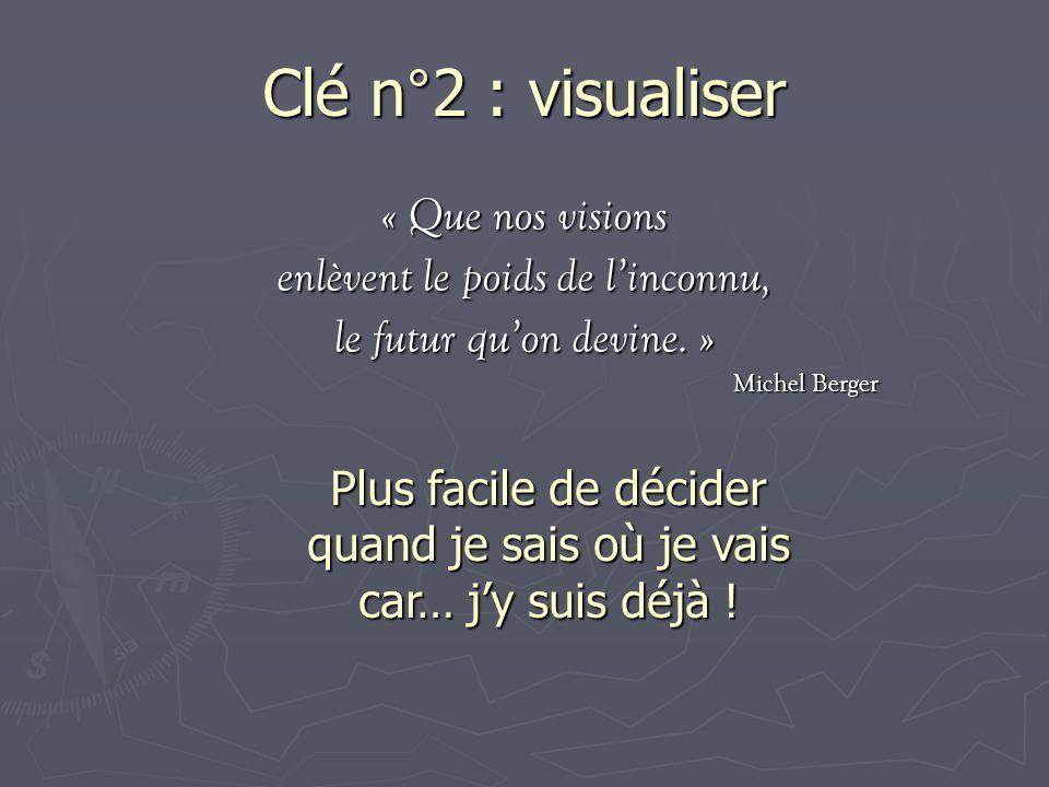 Clé n°2 : visualiser « Que nos visions enlèvent le poids de linconnu, le futur quon devine. » Michel Berger Michel Berger Plus facile de décider quand