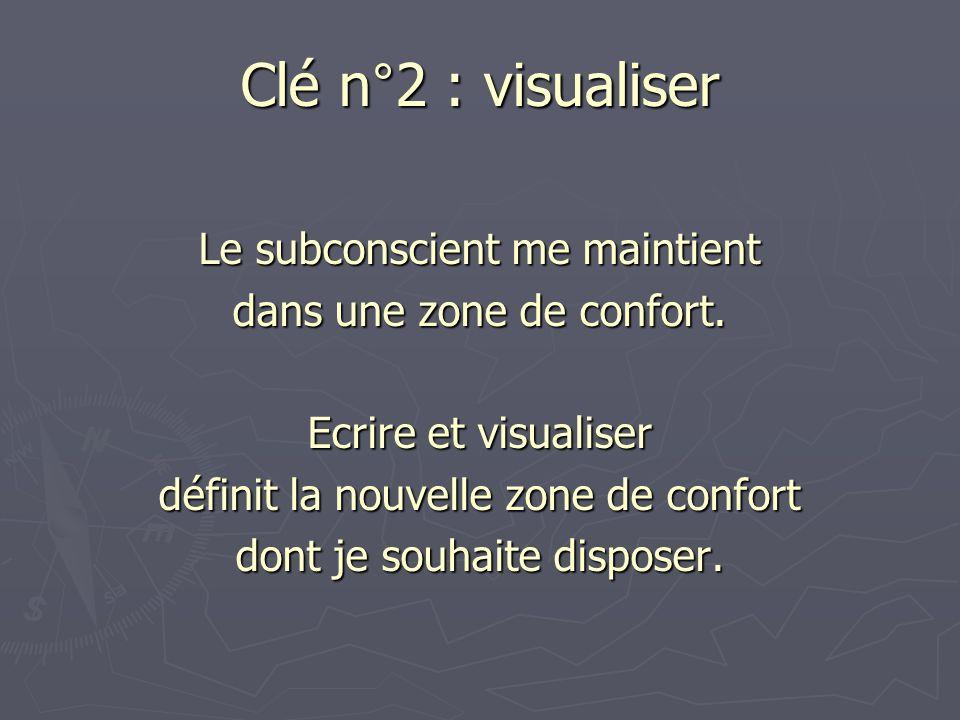 Clé n°2 : visualiser Le subconscient me maintient dans une zone de confort. Ecrire et visualiser définit la nouvelle zone de confort dont je souhaite