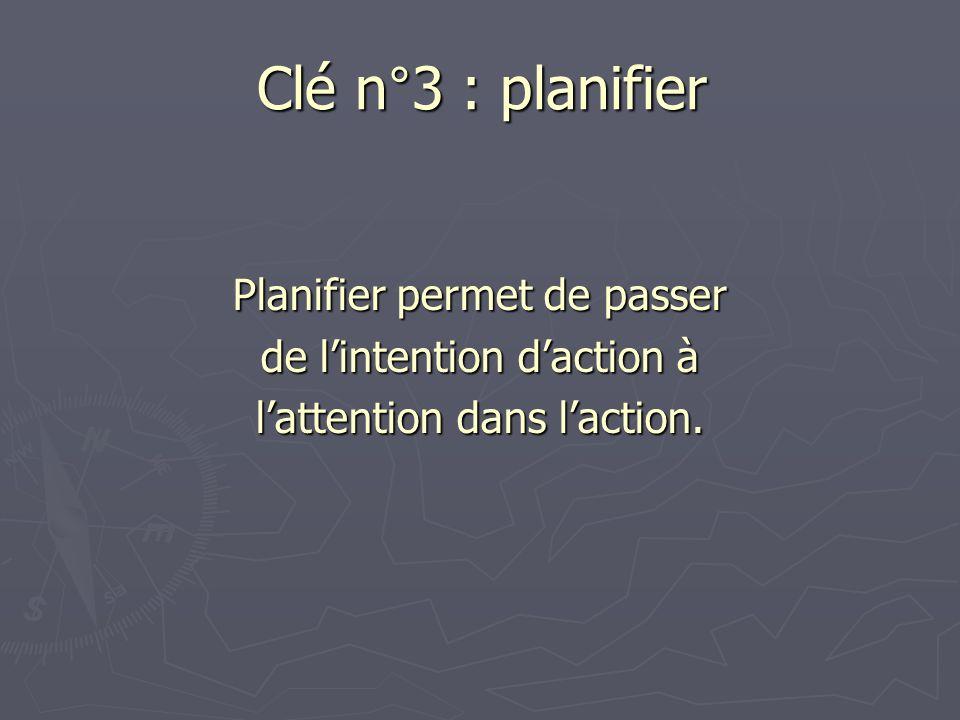 Clé n°3 : planifier Planifier permet de passer de lintention daction à lattention dans laction.