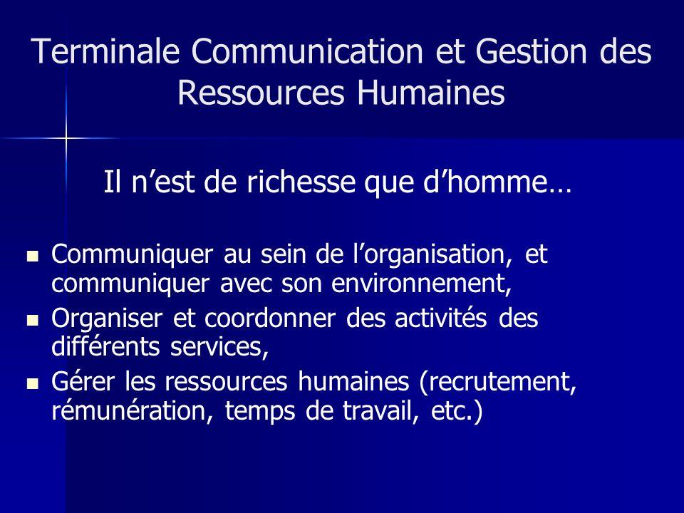 Terminale Communication et Gestion des Ressources Humaines Il nest de richesse que dhomme… Communiquer au sein de lorganisation, et communiquer avec s