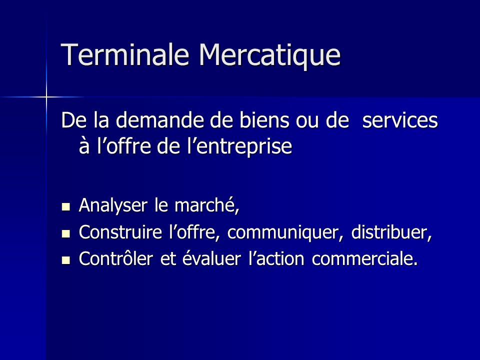 Terminale Mercatique De la demande de biens ou de services à loffre de lentreprise Analyser le marché, Construire loffre, communiquer, distribuer, Contrôler et évaluer laction commerciale.