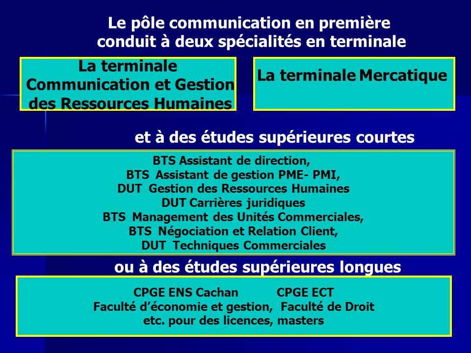 Le pôle communication en première conduit à deux spécialités en terminale La terminale Communication et Gestion des Ressources Humaines La terminale M