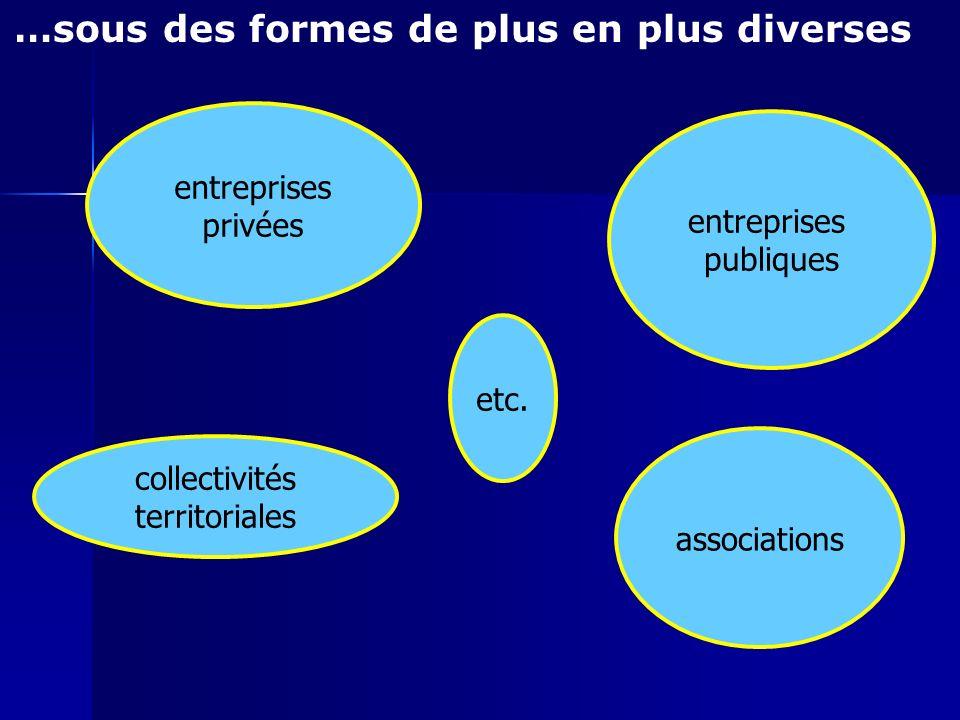 …sous des formes de plus en plus diverses entreprises privées entreprises publiques collectivités territoriales etc. associations