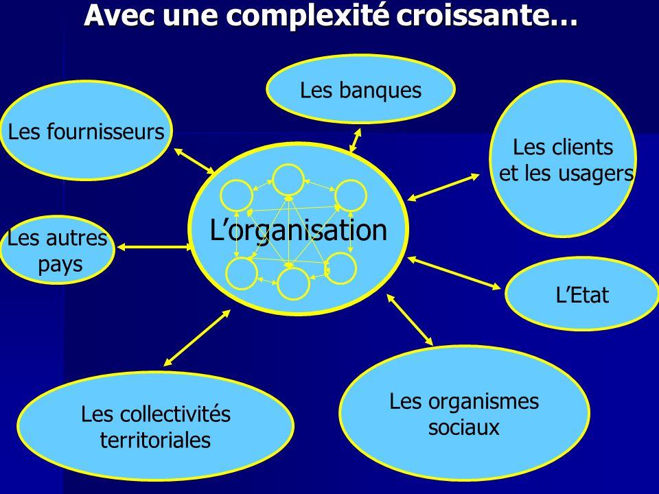 Avec une complexité croissante… Lorganisation Les fournisseurs Les banques Les clients et les usagers LEtat Les organismes sociaux Les collectivités t