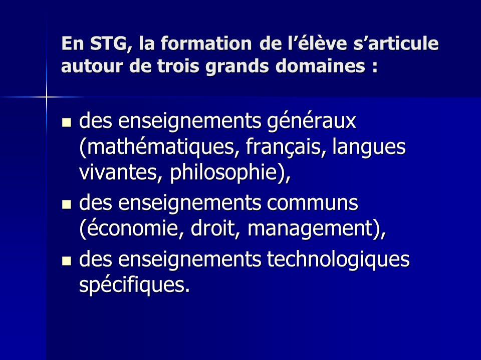 En STG, la formation de lélève sarticule autour de trois grands domaines : des enseignements généraux (mathématiques, français, langues vivantes, philosophie), des enseignements communs (économie, droit, management), des enseignements technologiques spécifiques.