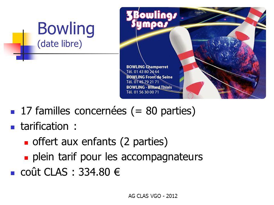Bowling (date libre) 17 familles concernées (= 80 parties) tarification : offert aux enfants (2 parties) plein tarif pour les accompagnateurs coût CLA